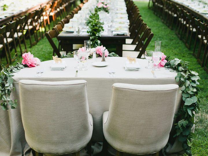 Tmx 1425584329466 Xoxo Bride Events Onelove Photography Pd0445 1200x Ventura, CA wedding rental