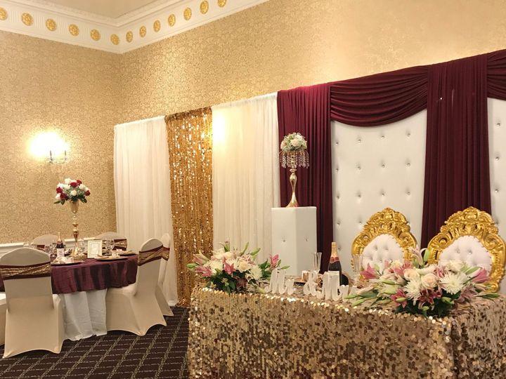Tmx File 2 51 1046017 1556122688 Reading, PA wedding venue