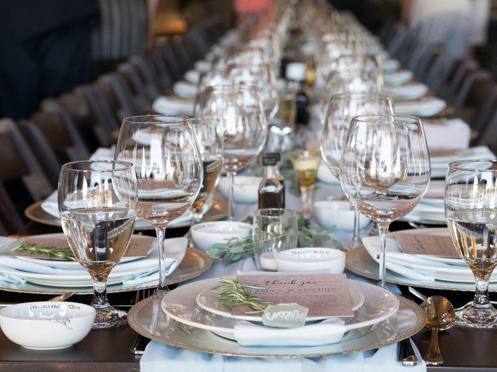 Tmx Richterwedding 110 51 948017 158697757337495 Vancouver wedding catering