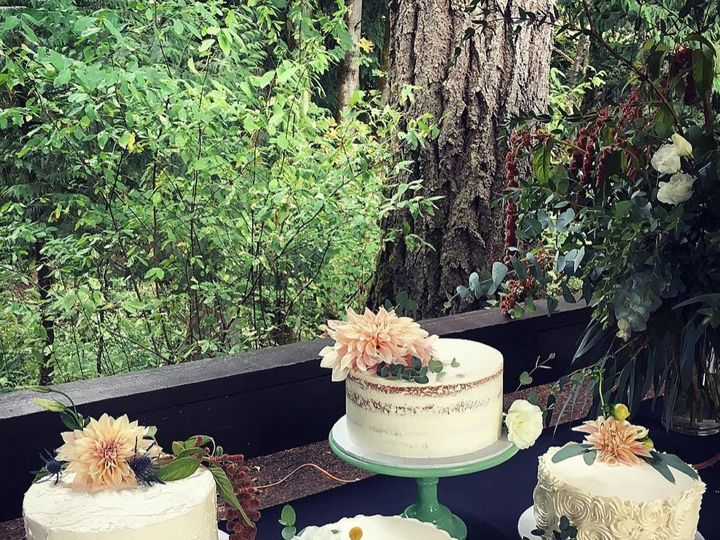 Tmx Screen Shot 2019 04 13 At 11 56 04 Am 51 742117 1568318578 Portland, OR wedding cake