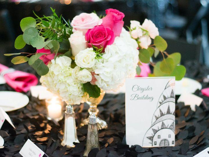 Tmx 73d7f938 D8ab 40e4 8257 A745e69ed544 51 1942117 158776794623736 Indianapolis, IN wedding planner
