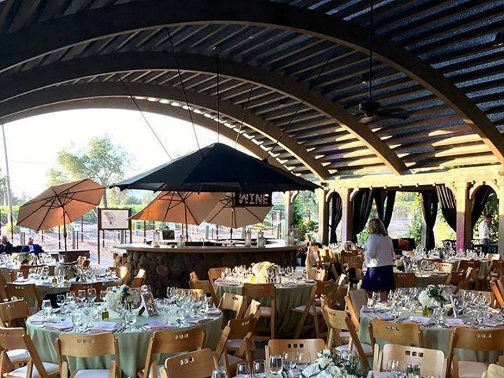 Tmx 20902152 732560793618776 7369017420020711424 N 51 1046117 Napa, CA wedding planner