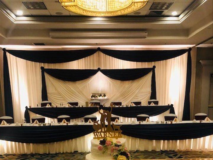 Tmx 11 51 1017117 1568213148 Pleasant Prairie, WI wedding venue