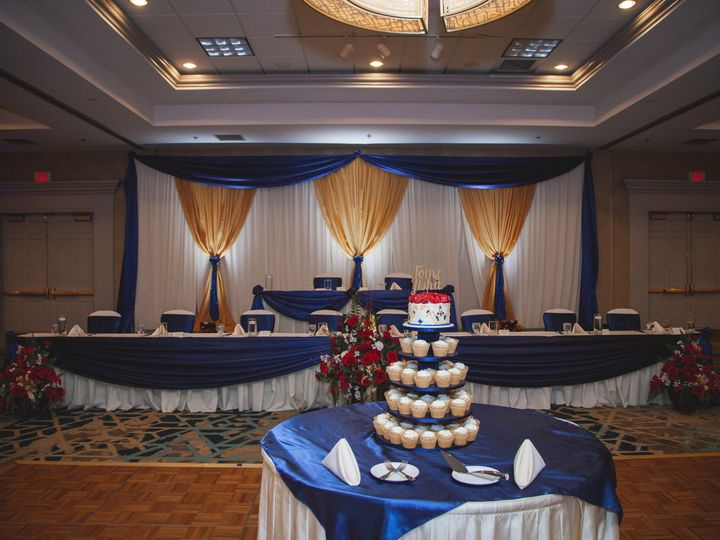 Tmx Jt 470 51 1017117 159975125924820 Pleasant Prairie, WI wedding venue