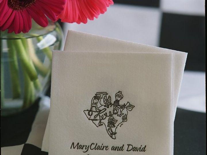 Tmx 1289673172465 Gen6Photo069 Austin wedding favor