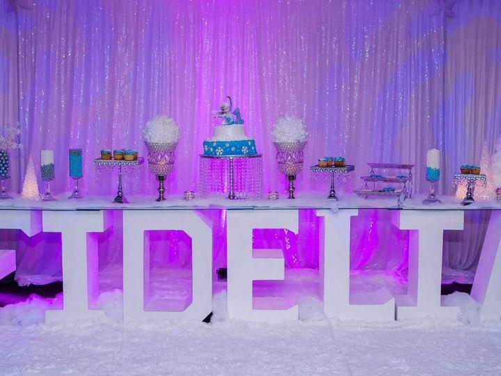 Tmx 3c1a9779 B65b 4964 9513 0d161768022c 51 1055217 Bronx, NY wedding eventproduction