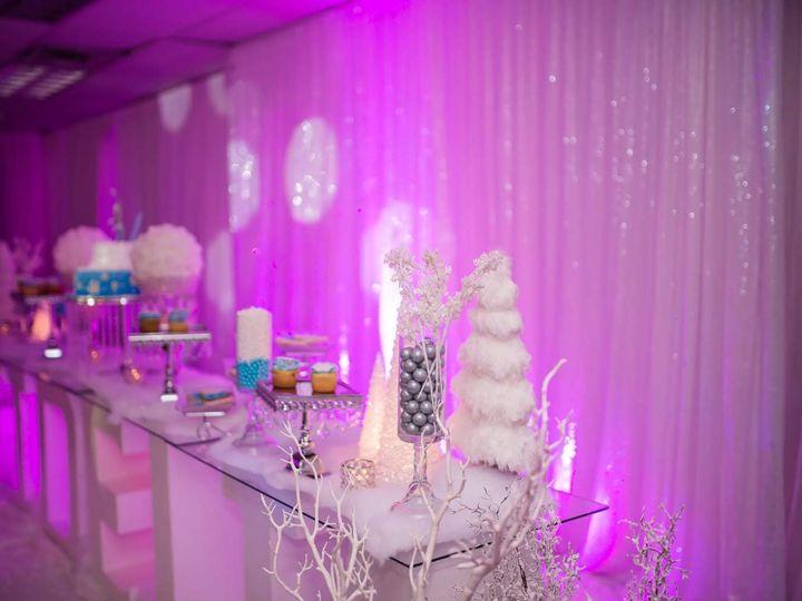 Tmx 92c255ab C14b 499c 8a5e 8cddb4d233bc 51 1055217 Bronx, NY wedding eventproduction
