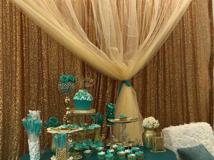 Tmx Qesty 18 51 1055217 Bronx, NY wedding eventproduction