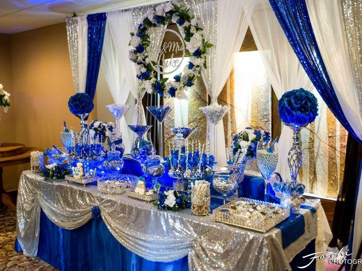 Tmx Website Candy 2 51 619217 161357655596007 Riverside, NJ wedding venue