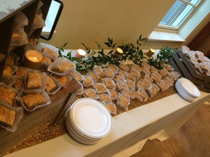 Baklava Table