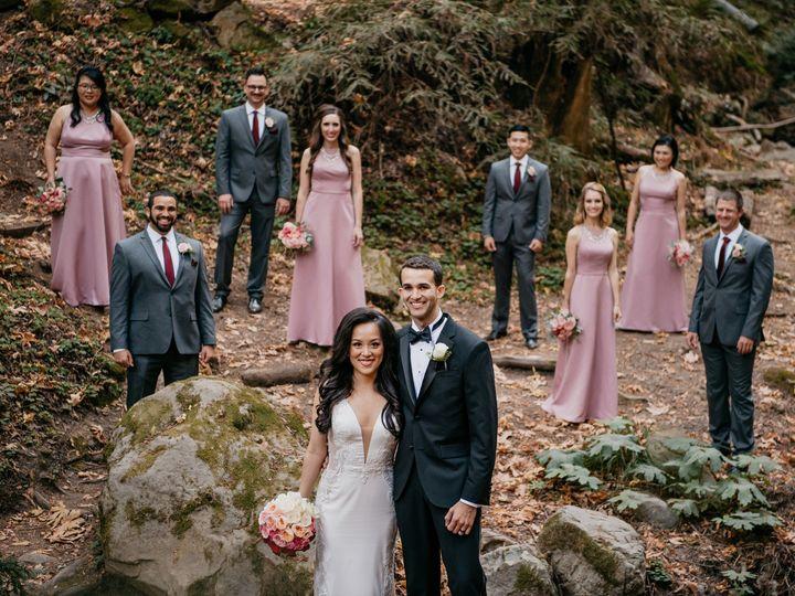 Tmx D5s 2910s 51 1002317 V1 San Francisco, CA wedding photography