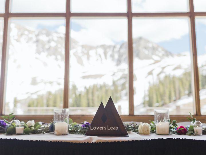 Tmx Loversleap 51 1902317 159122620051656 Breckenridge, CO wedding favor