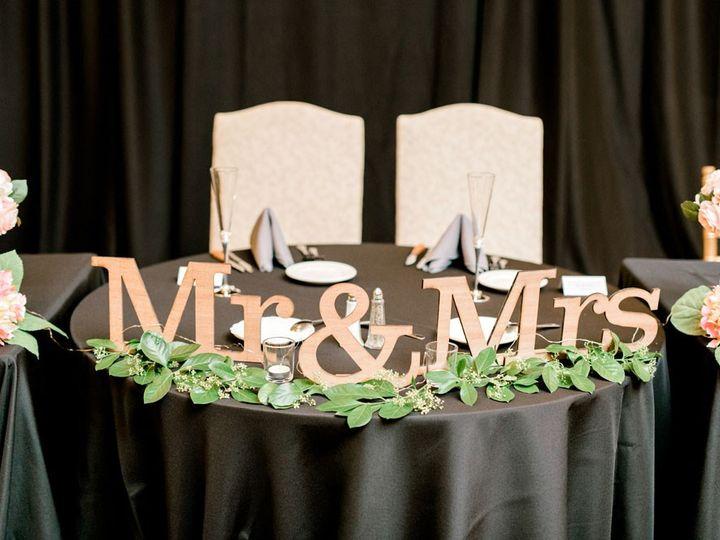 Tmx Alex And Tyler 29 51 3317 1555948232 Jamison, PA wedding venue