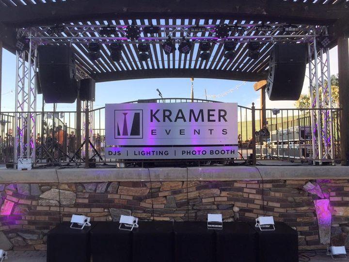 Kramer events