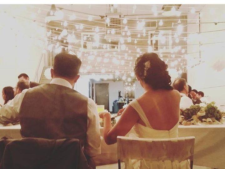 Tmx 1447340708886 Image5.png Bayside, New York wedding planner