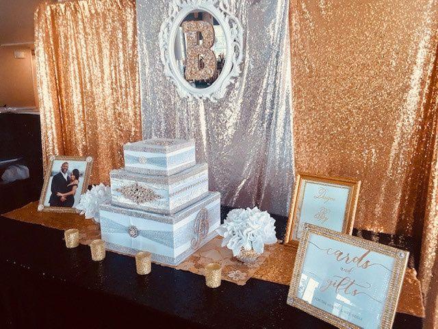 Tmx 20190615 141653 51 1021417 1561090179 Baltimore, MD wedding eventproduction