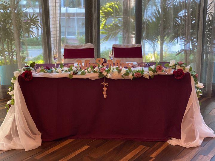 Tmx Sweetheart Table 2 51 988417 160916870883219 Sarasota, FL wedding venue