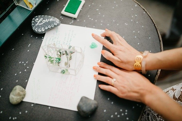 Fingerprint Unity Ritual