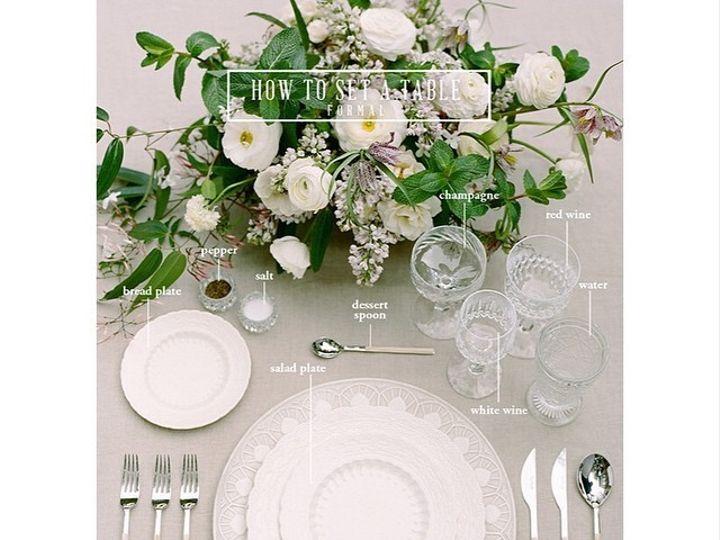 Tmx How To Set A Table 51 1228517 158509150825527 Novato, CA wedding rental