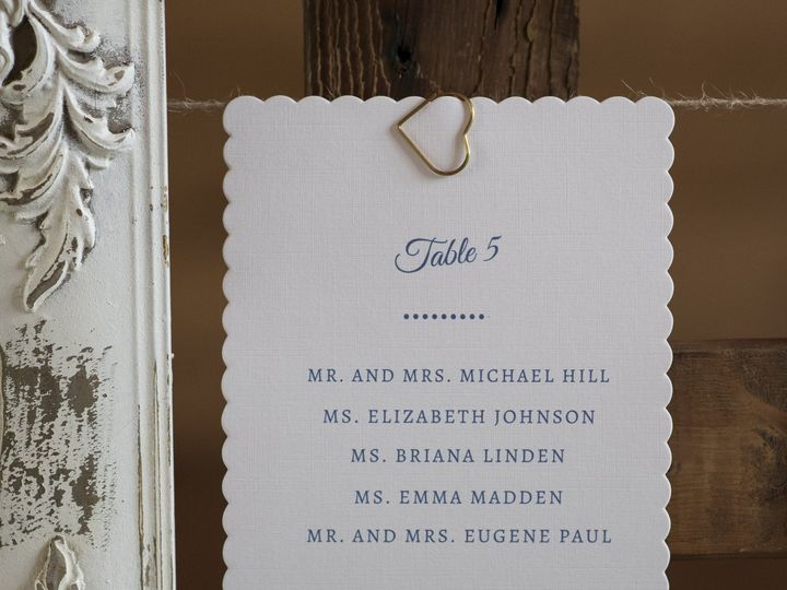 Tmx Dsc 7545 51 928517 Asbury Park, NJ wedding planner
