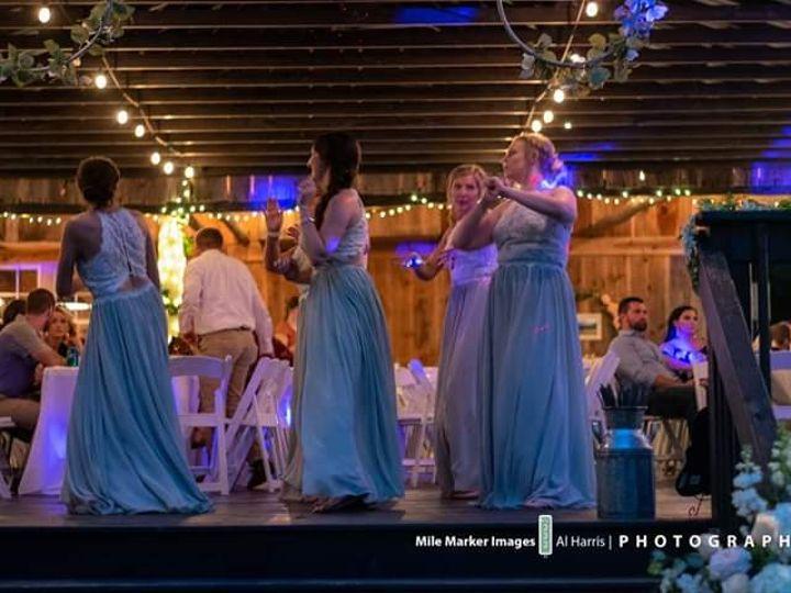 Tmx Fb Img 1540210888368 51 1031717 Gatlinburg, TN wedding dj