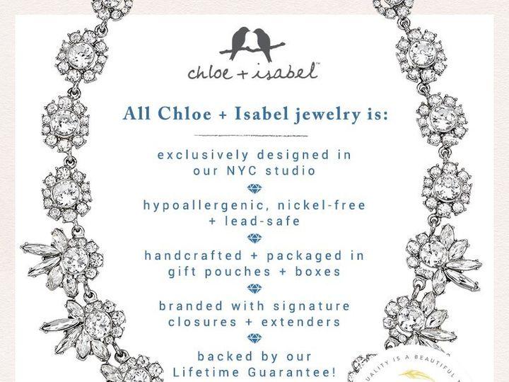 Tmx 1460622317684 Image Loveland wedding jewelry