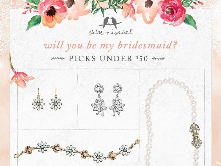Tmx 1460622323621 Image Loveland wedding jewelry