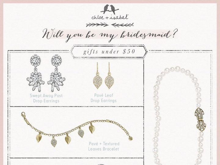 Tmx 1460622481327 Image Loveland wedding jewelry