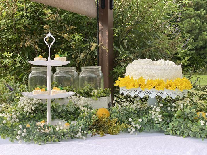 Tmx Img 20941 51 1968027 160253433636200 Williamsburg, VA wedding eventproduction
