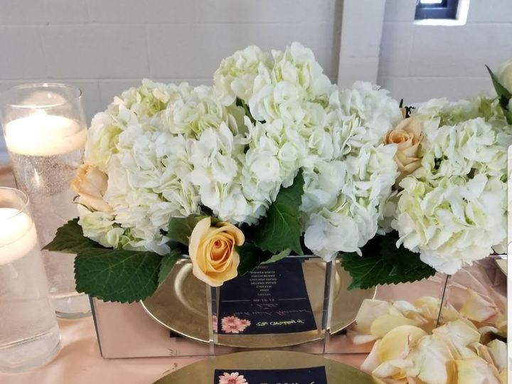 Tmx 123 113 51 1940127 158635153146073 Hopkins, SC wedding florist