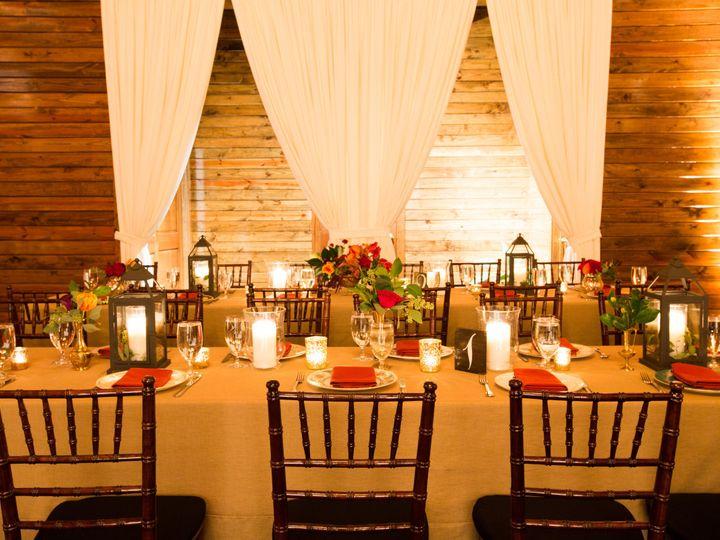 Tmx 1386937643115 Aaron Watson Photography 34 Charlottesville, VA wedding rental