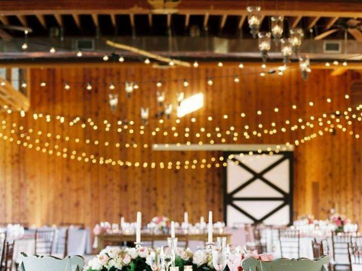Tmx 1420648037595 Kelly  Chris Amelia Johnson Photo 2 Charlottesville, VA wedding rental