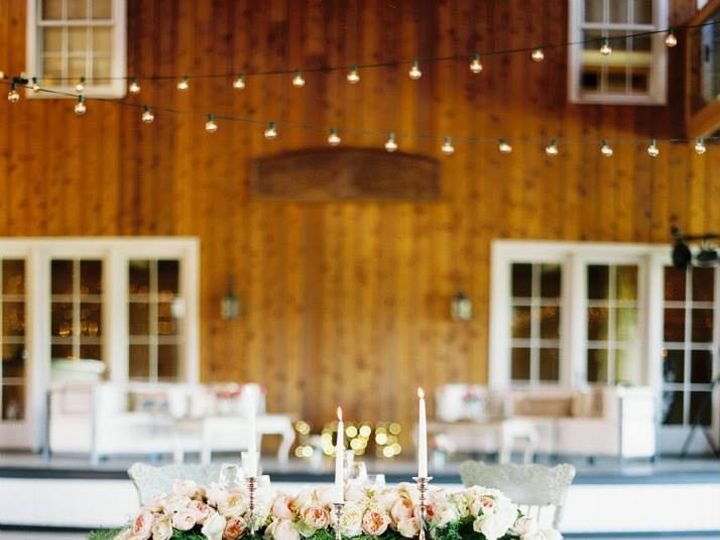 Tmx 1420648183490 Kelly  Chris Amelia Johnson Photography Charlottesville, VA wedding rental