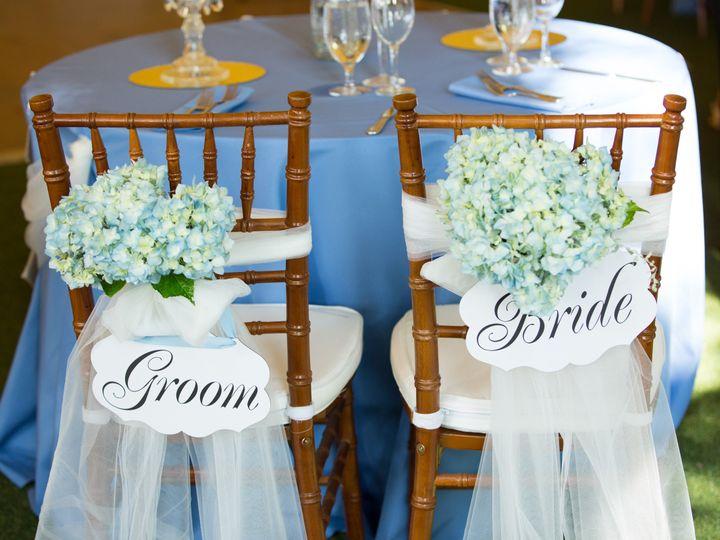 Tmx 1425661635292 Jessica And John Aaron Watson Photography 331 Charlottesville, VA wedding rental