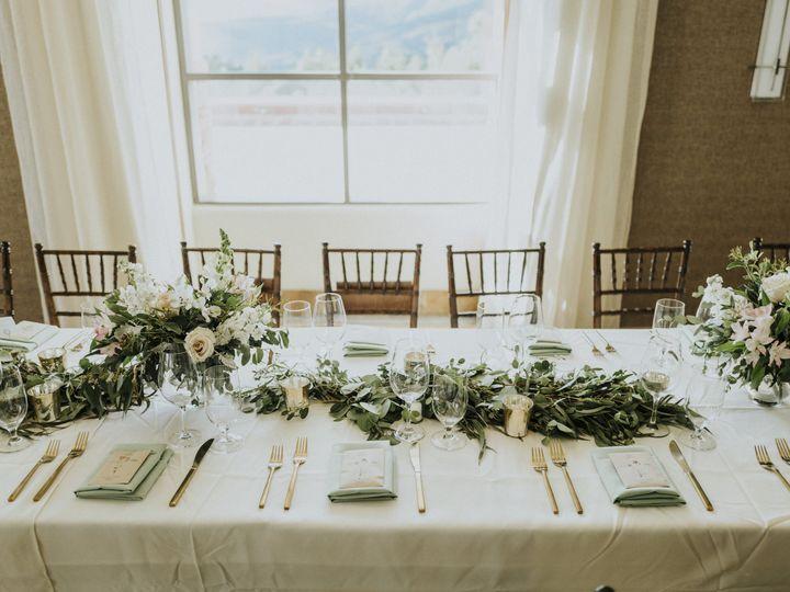 Tmx Brett Stakelin Photography 8 51 439127 Telluride, CO wedding venue