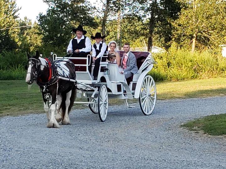 Tmx The Longhouse 1 51 1535227 1566166846 Walnut Cove, NC wedding transportation