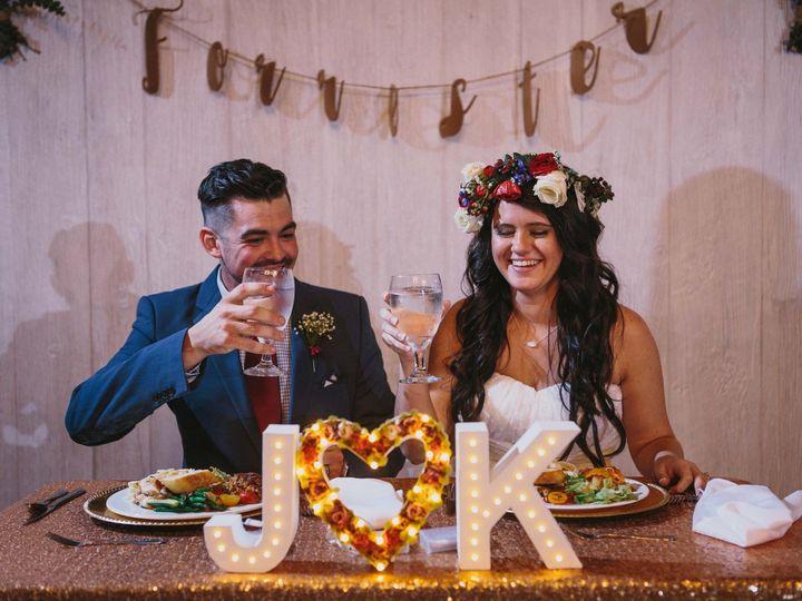 Tmx Best 101 51 971327 1567815042 Fort Worth, TX wedding photography