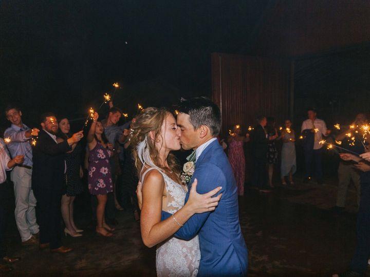Tmx Best 111 51 971327 1567815058 Fort Worth, TX wedding photography