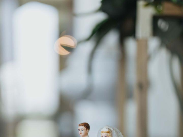 Tmx Best 40 51 971327 1567814907 Fort Worth, TX wedding photography