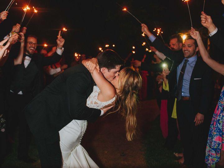 Tmx Best 85 51 971327 1567815017 Fort Worth, TX wedding photography