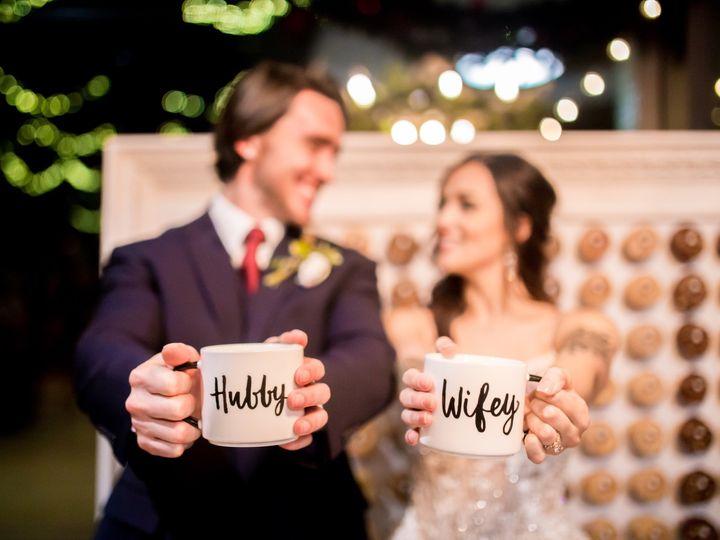 Tmx Jeffandhaley 348 2 51 971327 1568064790 Fort Worth, TX wedding photography