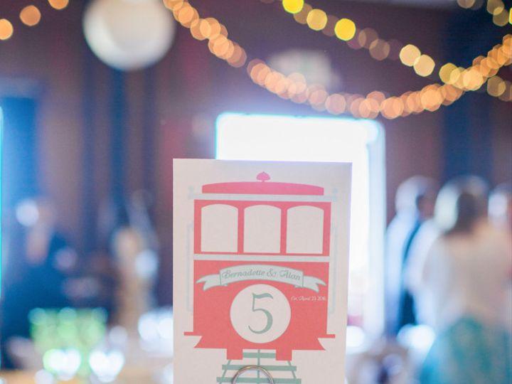 Tmx 1480143905696 Apollo Fotografie Wedding Photography Portfolio 20 San Francisco wedding photography