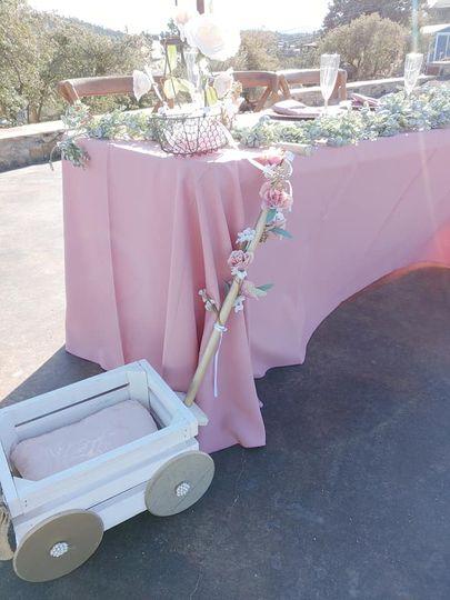 Luella House Weddings