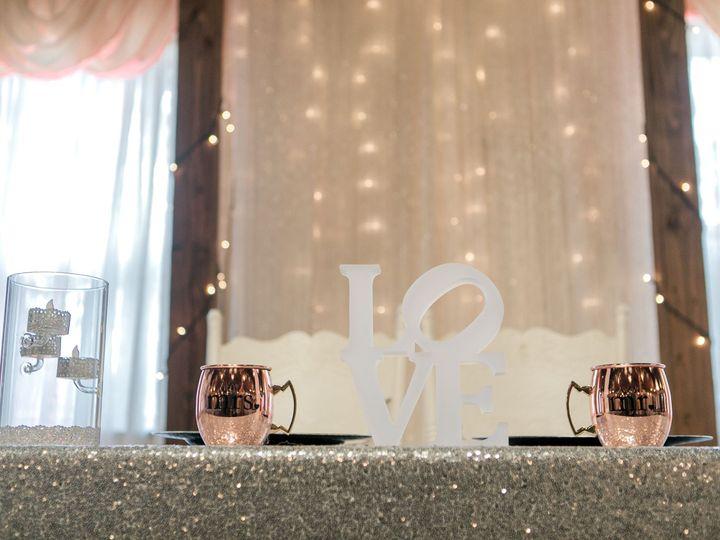 Tmx Dm Wedding 2018 290 51 1028327 Saint Helens, OR wedding planner