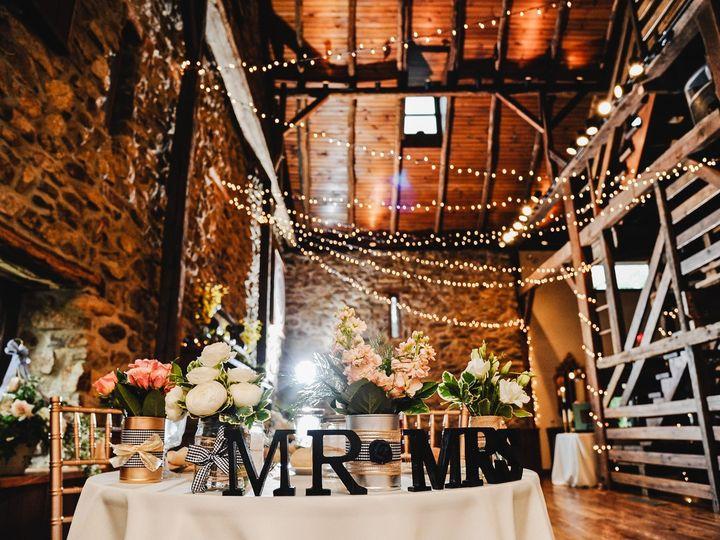 Tmx Bally Spring Inn Wedding Venue Inn 1 51 413427 159260760224658 Barto, PA wedding venue