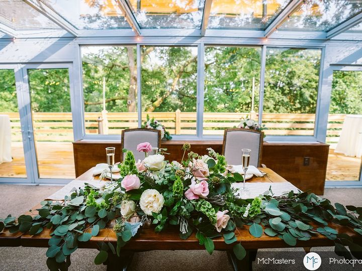 Tmx Ballyspring Inn 1 51 413427 159260755922085 Barto, PA wedding venue
