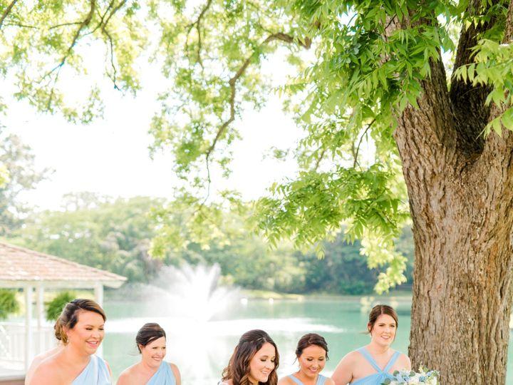 Tmx Kaitlynblakephotography 305 51 33427 1568732512 Nashville, NC wedding venue