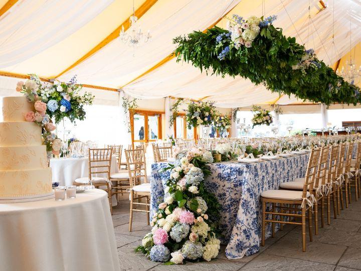 Tmx 1526 Allison Aj Wedding 51 135427 157565840265298 Newport, RI wedding planner