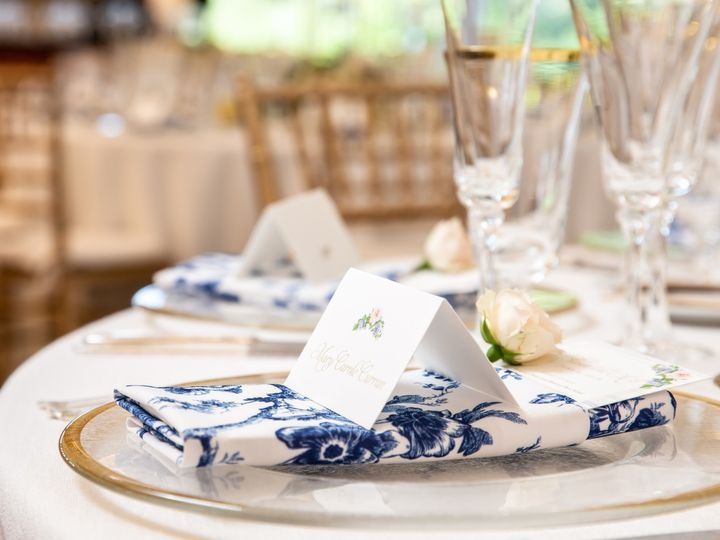 Tmx 1559 Allison Aj Wedding 51 135427 157565840278576 Newport, RI wedding planner
