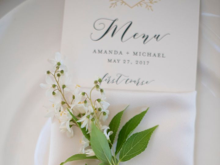 Tmx Lebowitz Albanese0814 51 135427 1563631065 Newport, RI wedding planner